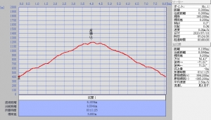 Graph_20200720231601