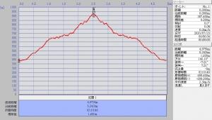 Graph_20200723175301