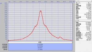 Graph_20200914103501